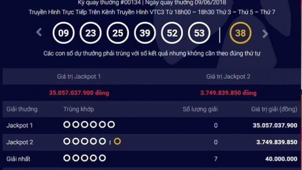 'Tỷ phú Vietlott' đã xuất hiện, trong đó có ở tỉnh Nam Định