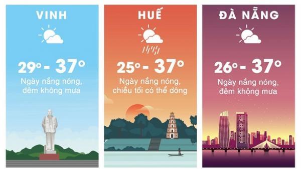 Trung Bộ tiếp tục nắng nóng gay gắt diện rộng, Đà Nẵng trên 37 độ C