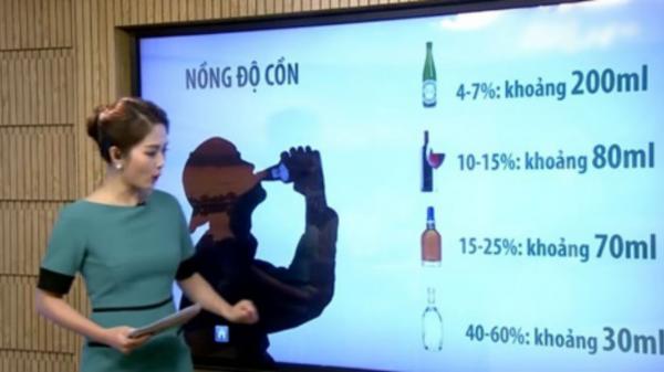 Rượu phá hủy cơ thể người như thế nào? Xem xong video này đủ làm hàng triệu thanh niên khiếp sợ