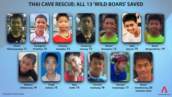 NƯỚC MẮT NGÀY ĐOÀN TỤ: 13 thành viên đội bóng bị kẹt đã được giải sau 18 ngày, lời cầu nguyện được đền đáp