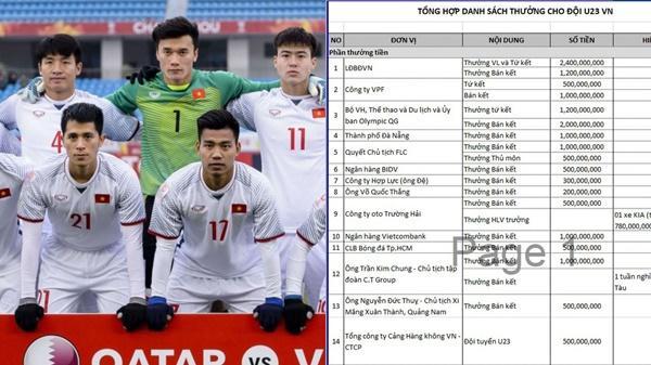 """Tiết lộ mức thưởng """"khủng"""" của U23 Việt Nam, nhìn mà phát hoảng"""