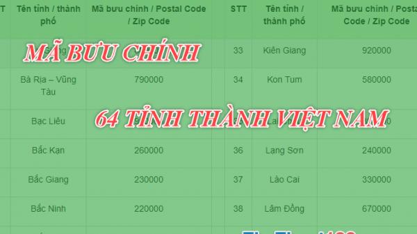 Danh sách mã bưu chính của Kiên Giang và các tỉnh thành mới ra năm 2018