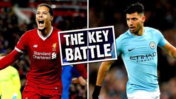 Van Dijk – Aguero và 4 điểm nóng quyết định đại chiến Liverpool – Man City