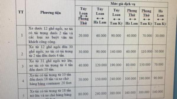 Từ 1/1/2018, áp dụng thu phí 65 km đầu tiên tuyến cao tốc Đà Nẵng - Quảng Ngãi