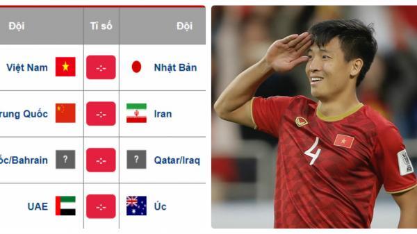 Lịch thi đấu vòng Tứ kết Asian Cup 2019: Việt Nam lại đá giờ đẹp