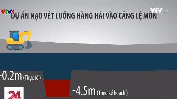 Thanh Hóa: Có hay không việc lợi dụng cải tạo luồng hàng hải để khai thác cát?