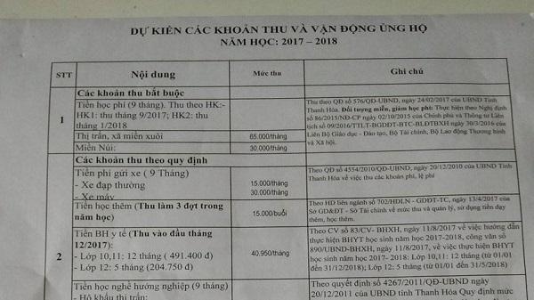 Vĩnh Lộc (Thanh Hóa): Phụ huynh bức xúc vì những khoản tiền 'trên trời'