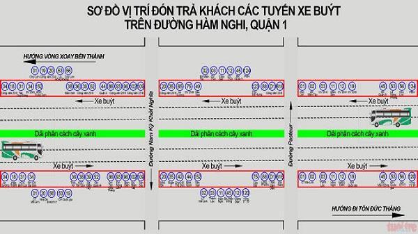 Cung cấp sơ đồ trạm xe buýt tại đường Hàm Nghi