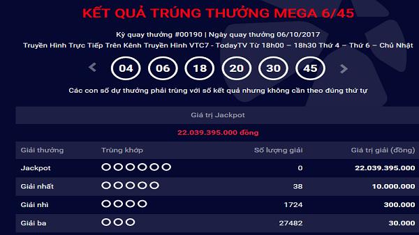 Kết quả xổ số Vietlott: Thêm một người 'ẵm' giải Jackpot hơn 22 tỷ đồng?