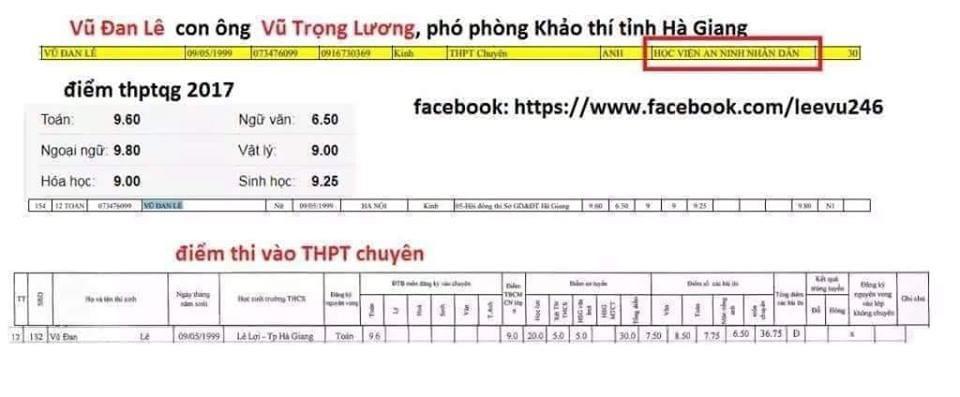 Thông tin lan truyền về điểm thi được cho là của con gái ông Vũ Trọng Lương