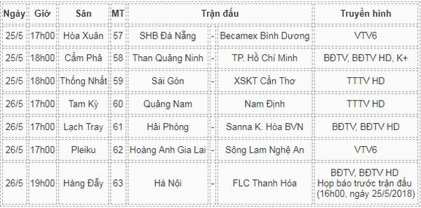 Lịch thi đấu và truyền hình trực tiếp vòng 9 V.League 2018