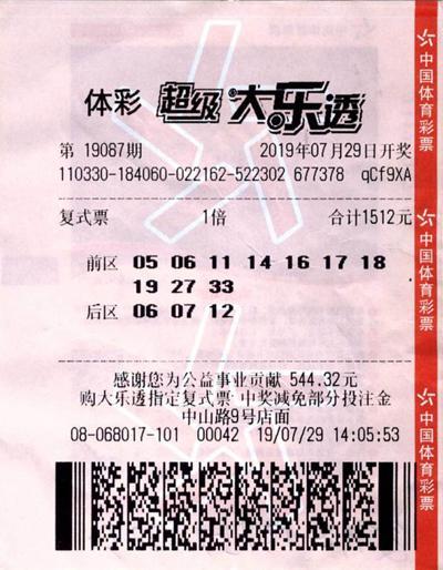 Vé số trúng giải nhất có giá trị lên tới 10 triệu tệ (32 tỷ đồng) của Tiểu Tượng. Ảnh: hubeidaily.