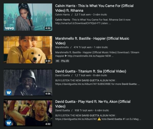 Thật ra lời giải thích của K-ICM không phải không có lý. Những sản phẩm âm nhạc được Calvin Harris, David Guetta hay Marshmello sản xuất, đăng tải trên kênh Youtube riêng đều đặt tên của họ lên đầu tiên. Các nghệ sĩ đình đám như Ne-Yo, Rihanna hay Sia cũng phải cam chịu phận