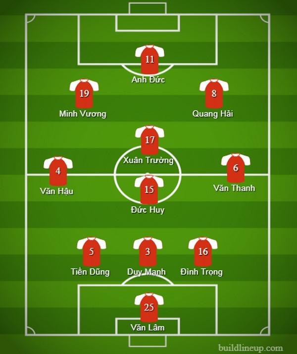 Đội hình dự kiến của U23 Việt Nam trước Palestine.