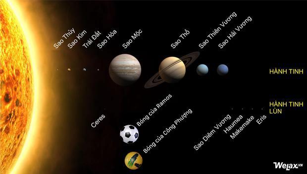 Cú sút của Công Phượng đã đến rất gần với trái bóng của Sergio Ramos.