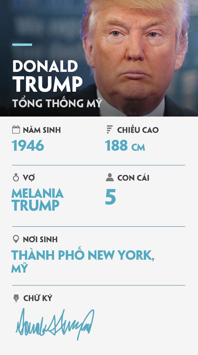 Thông tin cá nhân của Tổng thống Mỹ Donald Trump.