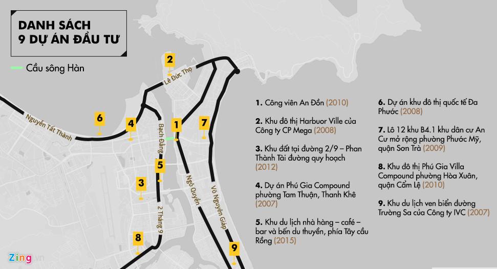 Vị trí 9 dự án đầu tư ở TP Đà Nẵngđang bị Bộ Công an điều tra. Đồ họa:Nhân Lê.