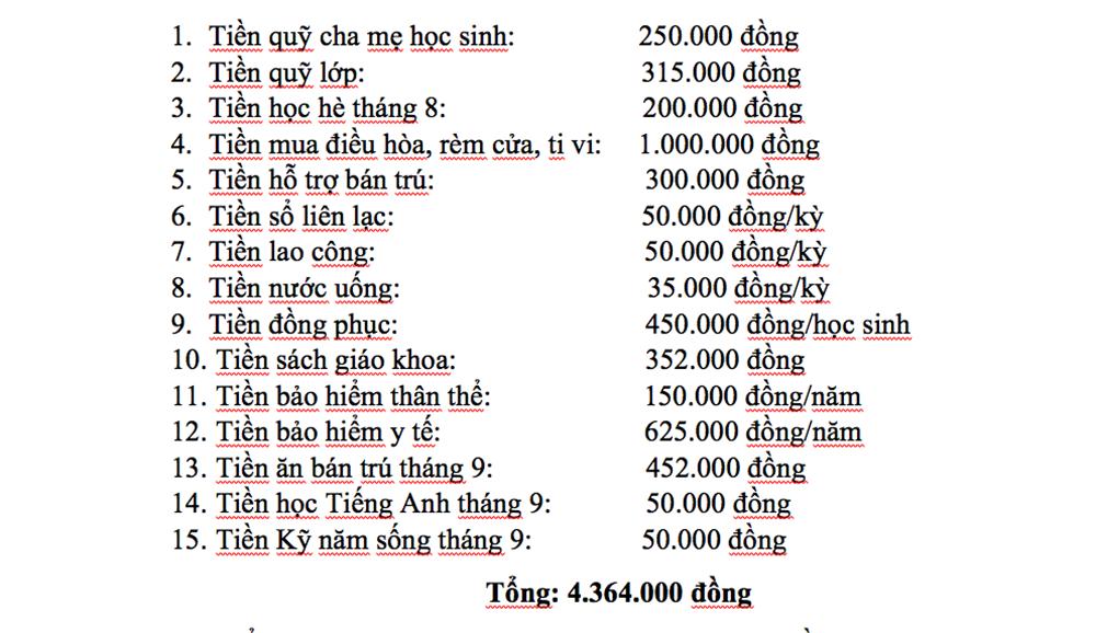 Danh sách các khoản thu đầu năm học tại trường tiểu học Võ Thị Sáu do phụ huynh cung cấp.