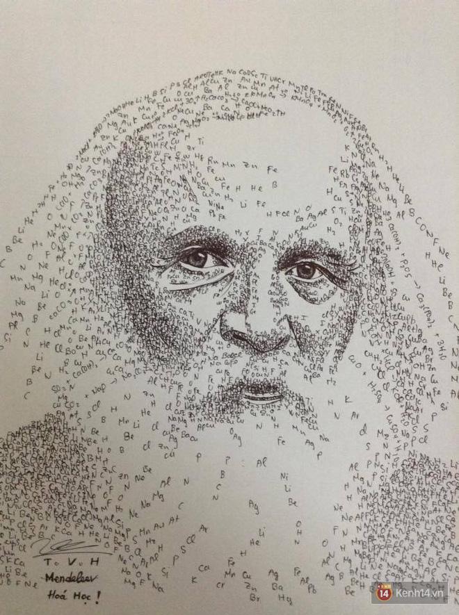 Các công thức học tạo nên bức tranh Mendeleev