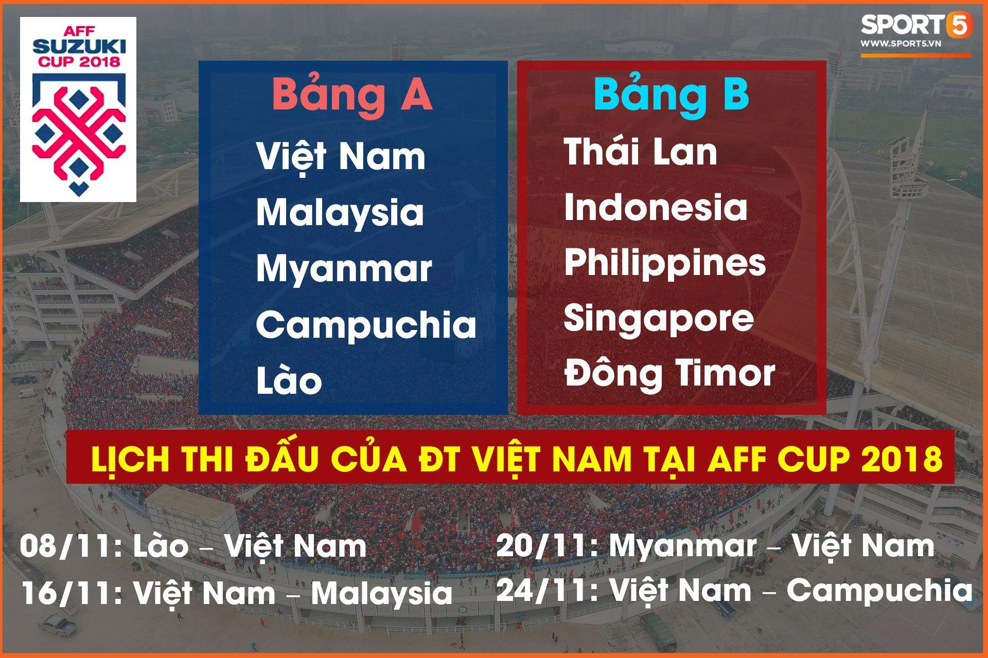 Lịch thi đấu vòng bảng AFF Cup 2018 của đội tuyển Việt Nam