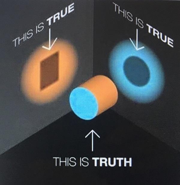 Sự thật bị cắ t cúp sẽ không bao giờ là sự thật.