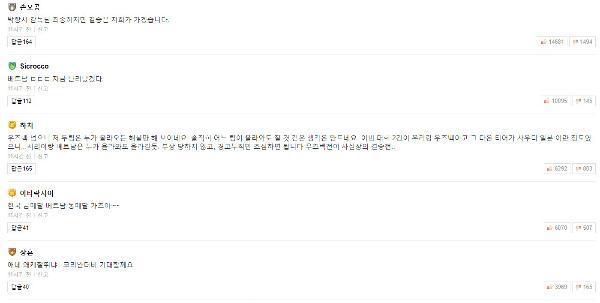 Comment Xin lỗi nhé, chúng tôi sẽ vào chung kết nhận được hơn 14.000 lượt vote up trên trang Sports Naver.