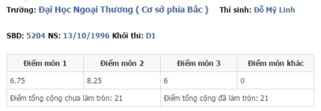 Cô đạt tổng 21 điểm trong kỳ thi tuyển sinh đầu vào của trường Đại học Ngoại thương. Điểm số cao nhất mà Mỹ Linh giành được trong kỳ thi này là 8.25.