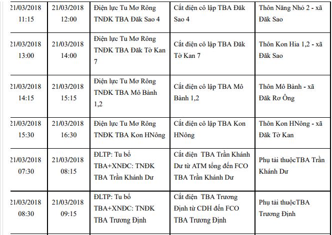 Lịch cúp điện (Nguồn: PC Kon Tum )