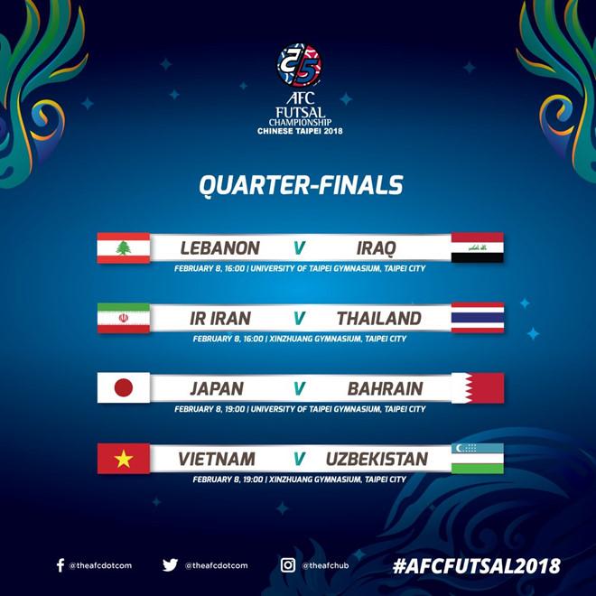 Lịch thi đấu trận tứ kết giải futsal châu Á 2018.