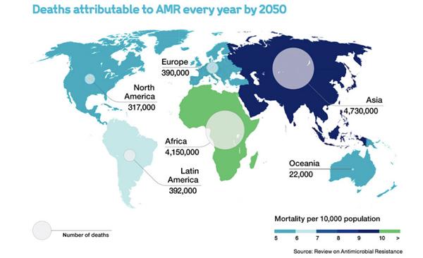 Bản đồ về tình trạng kháng kháng sinh trên toàn thế giới đến năm 2050, với khoảng 10 triệu người t.ử v.ong