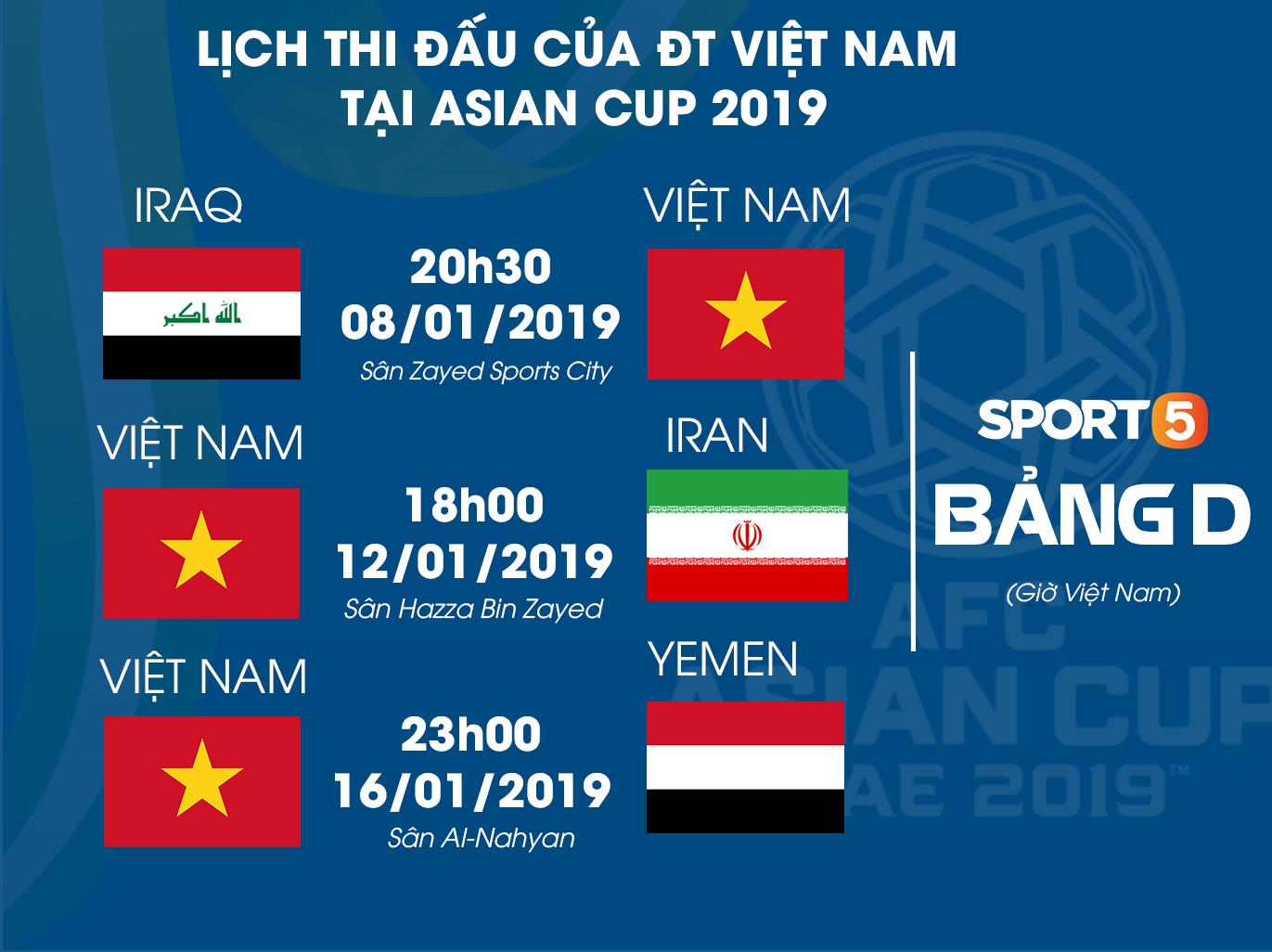 Lịch thi đấu của Việt Nam tại vòng bảng Asian Cup 2019.