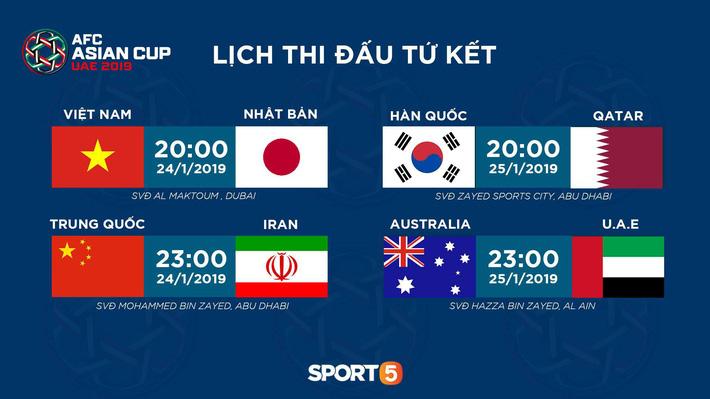 Lịch thi đấu vòng tứ kết Asian Cup 2019. Đồ họa: Quý Sáng.