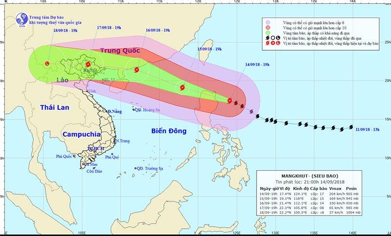 Dự báo đường đi của siêu bão Mangkhut. Ảnh: NCHMF