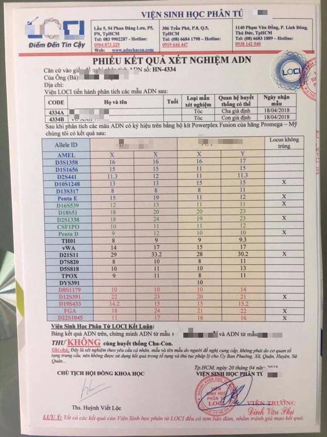 Kết quả xét nghiệm ADN được Trang cung cấp.