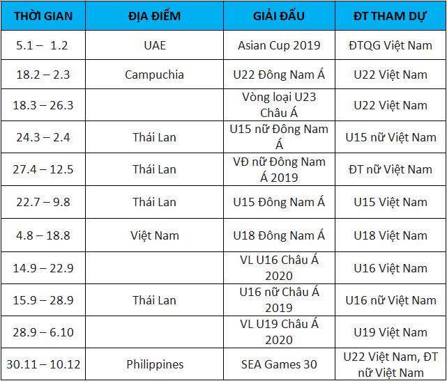 SEA Games 30 là giải đấu được kỳ vọng nhất trong năm 2019.