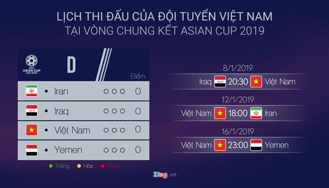 Lịch thi đấu Asian Cup 2019 của tuyển Việt Nam. Đồ họa: Minh Phúc.