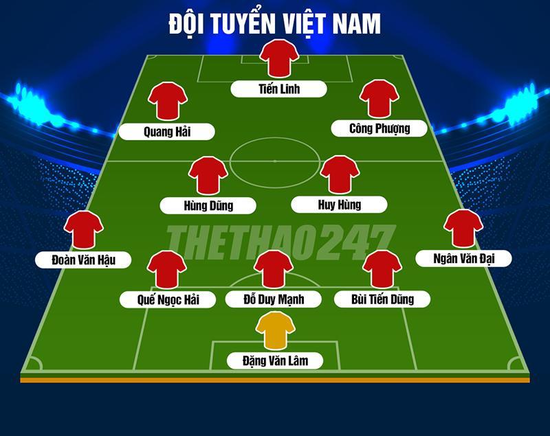 Đội hình dự kiến ĐT Việt Nam đấu Iraq ngày ra quân Asian Cup 2019