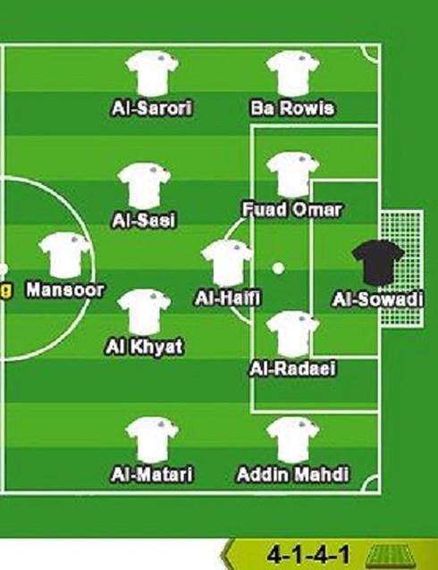 Đội hình ra sân dự kiến của tuyển Yemen trong trận Việt Nam vs Yemen 23h tối nay (16/1)