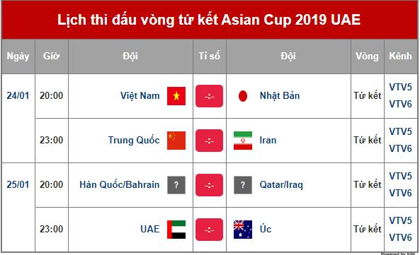 Đội tuyển Việt Nam sẽ thi đấu đầu tiên, vào khung giờ rất đẹp 20h ngày 24/1/2019.
