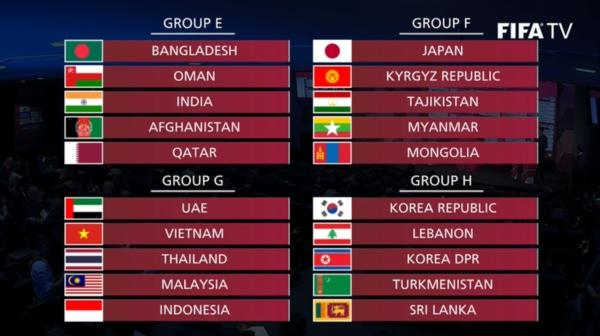 16h28: Đối thủ cuối cùng trong bảng đấu của Việt Nam là UAE