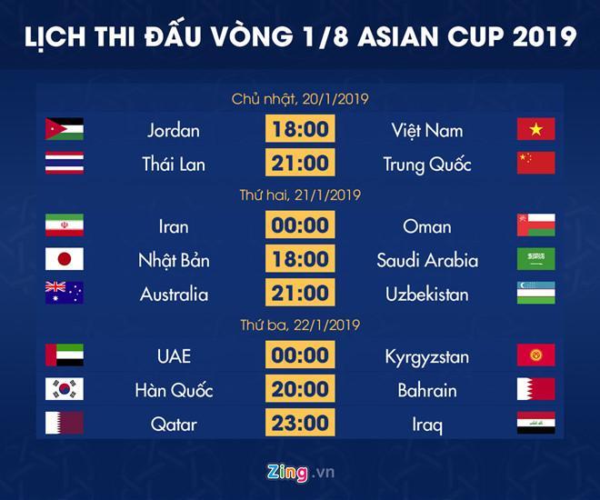 Lịch thi đấu tại vòng 1/8 Asian Cup 2019. Đồ họa: Minh Phúc.