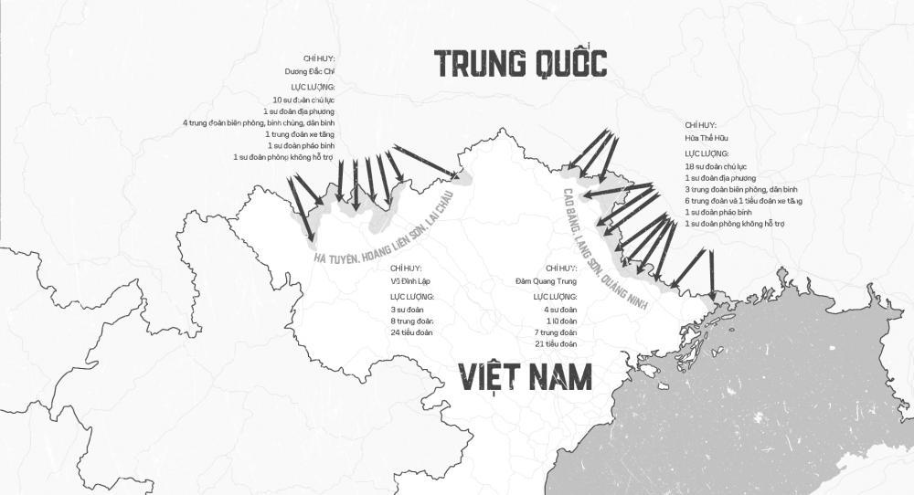 Tương quan lực lượng của Việt Nam và Trung Quốc trong cuộc chiến biên giới.