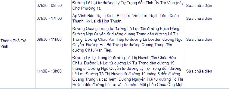 Lịch cắt điện trên địa bàn tỉnh Trà Vinh từ ngày 2/2/2018