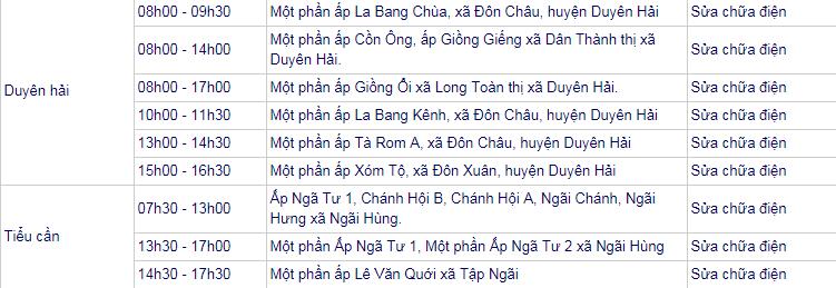 Lịch cắt điện trên địa bàn tỉnh Trà Vinh từ ngày 12/6/2018