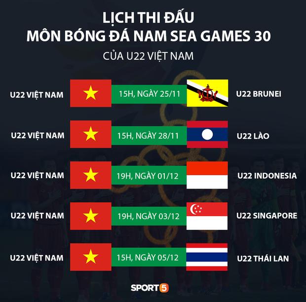 Lịch thi đấu môn bóng đá nam của U22 Việt Nam tại SEA Games 2019