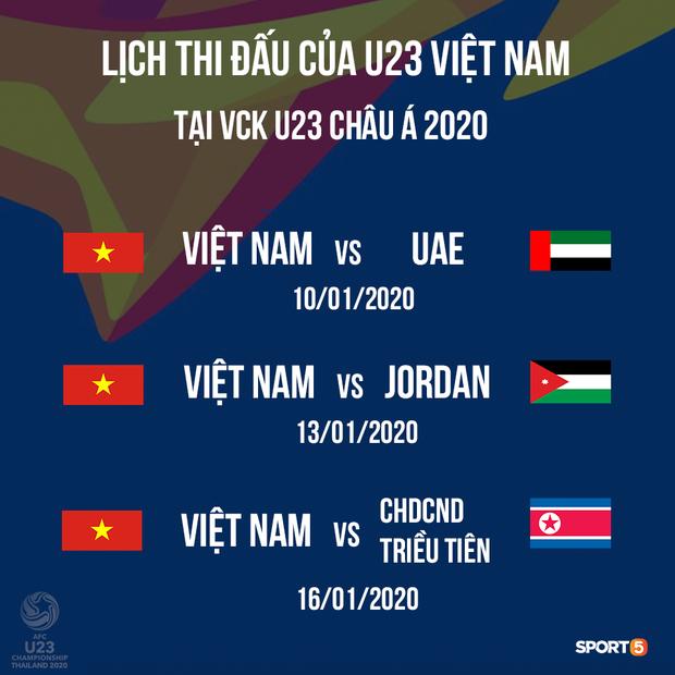 Lịch thi đấu vòng bảng giải U23 châu Á.